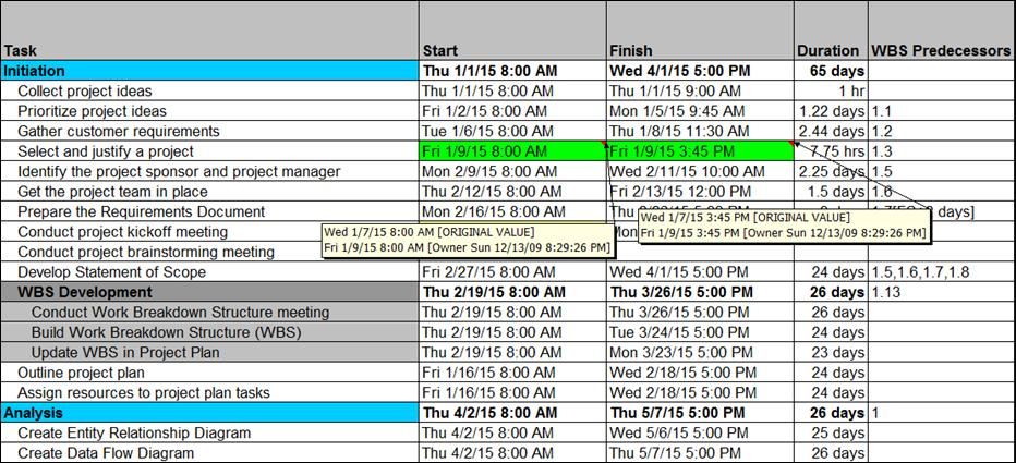 software project schedule template